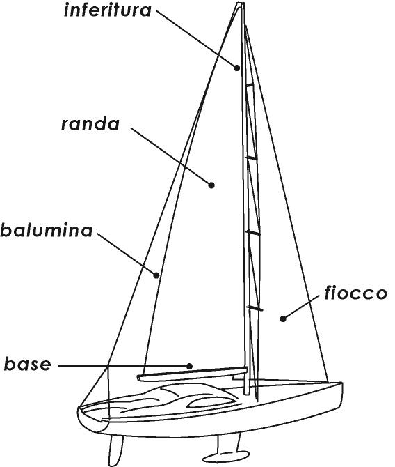 nomenclatura barca a vela